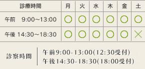 松藤歯科医院 診療時間案内表